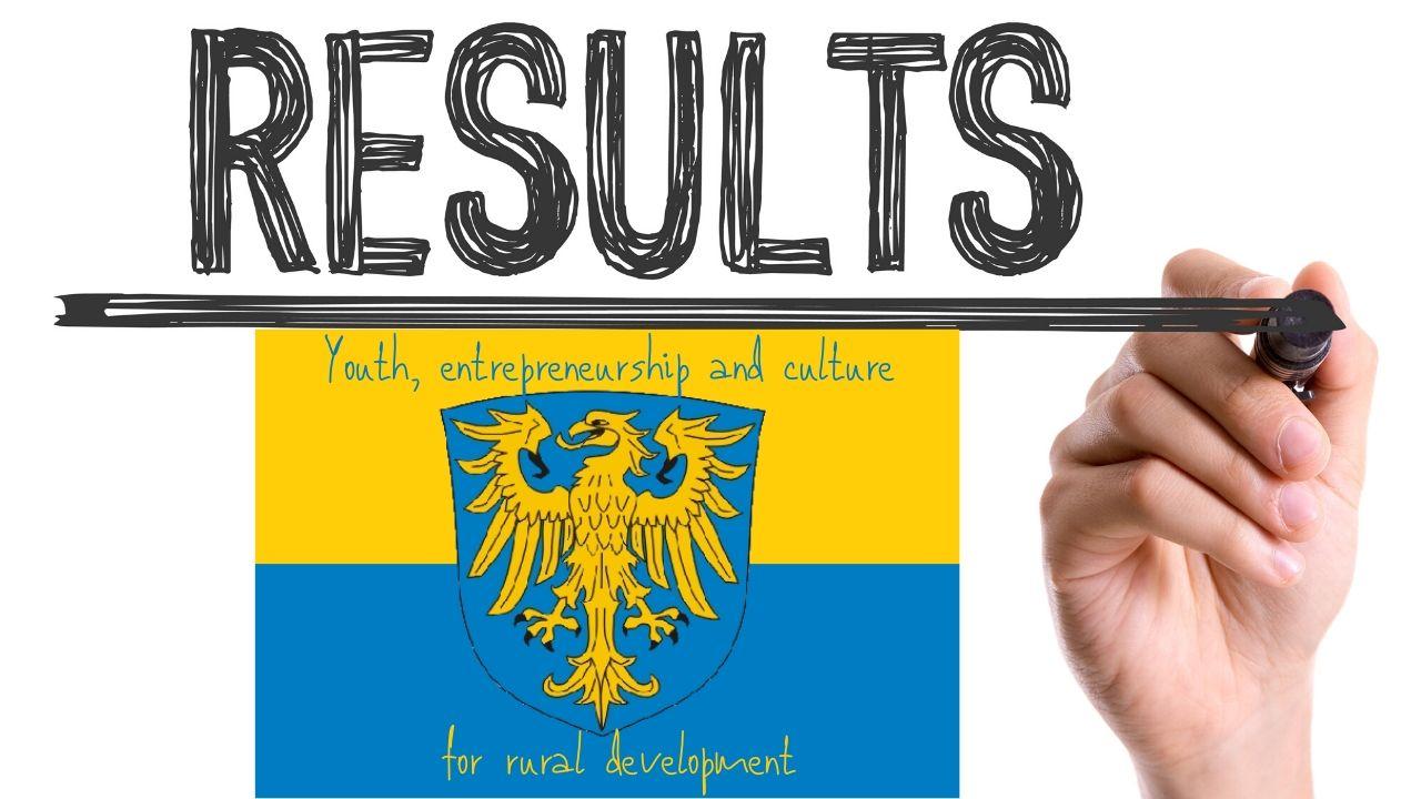 Rezultaty projektu Youth, entrepreneurship and culture for rural development